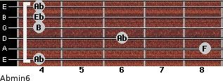 Abmin6 for guitar on frets 4, 8, 6, 4, 4, 4