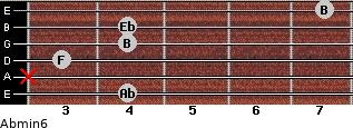 Abmin6 for guitar on frets 4, x, 3, 4, 4, 7