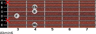 Abmin6 for guitar on frets 4, x, 3, 4, 4, x