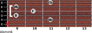 Abmin6 for guitar on frets x, 11, 9, 10, 9, 11