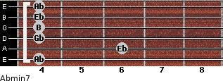 Abmin7 for guitar on frets 4, 6, 4, 4, 4, 4