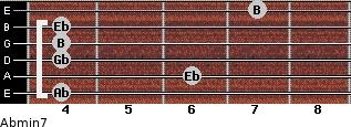 Abmin7 for guitar on frets 4, 6, 4, 4, 4, 7