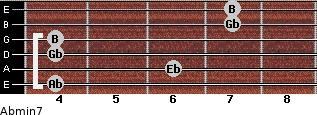 Abmin7 for guitar on frets 4, 6, 4, 4, 7, 7
