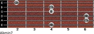 Abmin7 for guitar on frets 4, 6, 6, 4, 4, 2