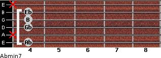 Abmin7 for guitar on frets 4, x, 4, 4, 4, x