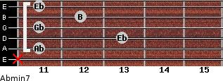 Abmin7 for guitar on frets x, 11, 13, 11, 12, 11