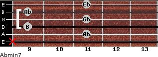 Abmin7 for guitar on frets x, 11, 9, 11, 9, 11