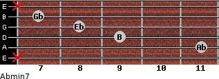 Abmin7 for guitar on frets x, 11, 9, 8, 7, x