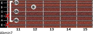 Abmin7 for guitar on frets x, 11, x, 11, 12, 11