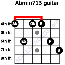 Abmin7/13 for guitar on frets 4, 6, 4, 4, 6, 7