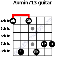 Abmin7/13 for guitar on frets 4, 8, 4, 8, 7, 7
