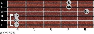 Abmin7/4 for guitar on frets 4, 4, 4, 8, 7, 7