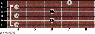 Abmin7/4 for guitar on frets 4, 6, 4, 6, 4, 7
