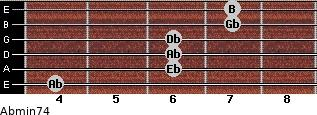 Abmin7/4 for guitar on frets 4, 6, 6, 6, 7, 7