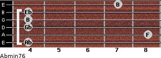 Abmin7/6 for guitar on frets 4, 8, 4, 4, 4, 7