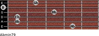 Abmin7/9 for guitar on frets 4, 1, 1, 3, 0, 2