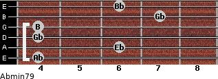 Abmin7/9 for guitar on frets 4, 6, 4, 4, 7, 6