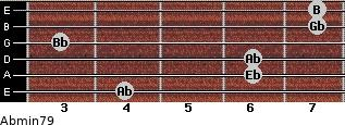 Abmin7/9 for guitar on frets 4, 6, 6, 3, 7, 7