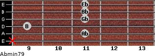 Abmin7/9 for guitar on frets x, 11, 9, 11, 11, 11