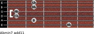 Abmin7(add11) for guitar on frets 4, 2, 1, 1, 2, 2