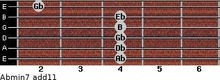 Abmin7(add11) for guitar on frets 4, 4, 4, 4, 4, 2