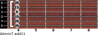 Abmin7(add11) for guitar on frets 4, 4, 4, 4, 4, 4
