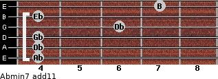 Abmin7(add11) for guitar on frets 4, 4, 4, 6, 4, 7