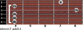 Abmin7(add11) for guitar on frets 4, 4, 4, 8, 4, 7