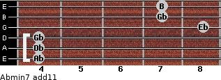 Abmin7(add11) for guitar on frets 4, 4, 4, 8, 7, 7