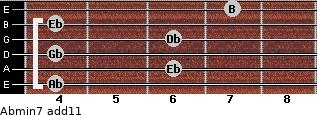 Abmin7(add11) for guitar on frets 4, 6, 4, 6, 4, 7