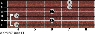 Abmin7(add11) for guitar on frets 4, 6, 4, 6, 7, 7