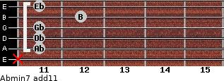 Abmin7(add11) for guitar on frets x, 11, 11, 11, 12, 11