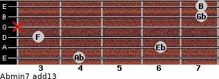 Abmin7(add13) for guitar on frets 4, 6, 3, x, 7, 7