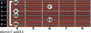 Abmin7(add13) for guitar on frets 4, 6, 4, 4, 6, 4