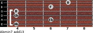 Abmin7(add13) for guitar on frets 4, 6, 4, 4, 6, 7