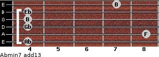 Abmin7(add13) for guitar on frets 4, 8, 4, 4, 4, 7