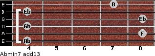 Abmin7(add13) for guitar on frets 4, 8, 4, 8, 4, 7