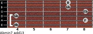 Abmin7(add13) for guitar on frets 4, 8, 4, 8, 7, 7