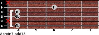 Abmin7(add13) for guitar on frets 4, x, 4, 4, 6, x