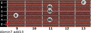 Abmin7(add13) for guitar on frets x, 11, 9, 11, 11, 13