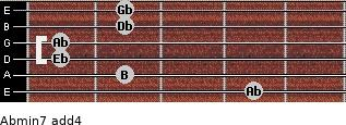 Abmin7(add4) for guitar on frets 4, 2, 1, 1, 2, 2