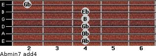 Abmin7(add4) for guitar on frets 4, 4, 4, 4, 4, 2