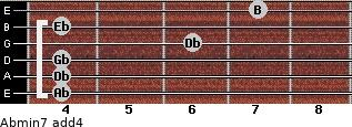 Abmin7(add4) for guitar on frets 4, 4, 4, 6, 4, 7