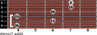 Abmin7(add4) for guitar on frets 4, 6, 4, 6, 7, 7
