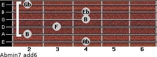 Abmin7(add6) for guitar on frets 4, 2, 3, 4, 4, 2