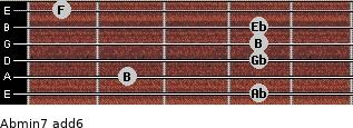 Abmin7(add6) for guitar on frets 4, 2, 4, 4, 4, 1