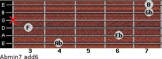 Abmin7(add6) for guitar on frets 4, 6, 3, x, 7, 7