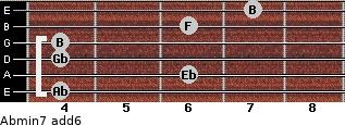 Abmin7(add6) for guitar on frets 4, 6, 4, 4, 6, 7