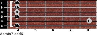 Abmin7(add6) for guitar on frets 4, 8, 4, 4, 4, 4