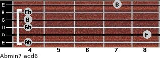 Abmin7(add6) for guitar on frets 4, 8, 4, 4, 4, 7
